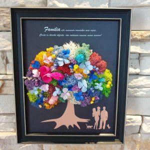 Tablou Copacul Familiei